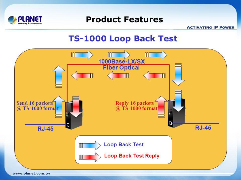 Product Features TS-1000 Loop Back Test 1000Base-LX/SX Fiber Optical