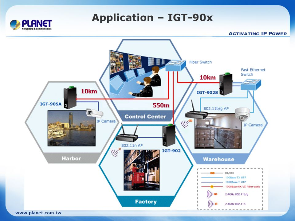 Application – IGT-90x 10km 10km 550m