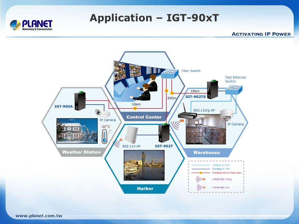 Application – IGT-90xT