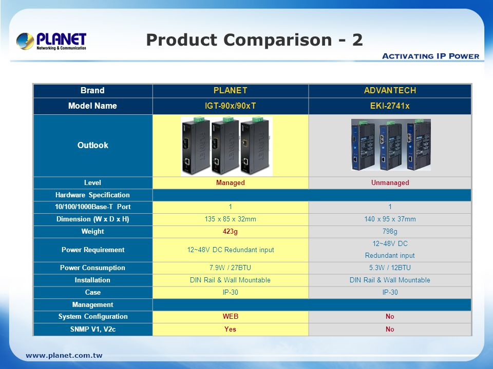 Hardware Specification