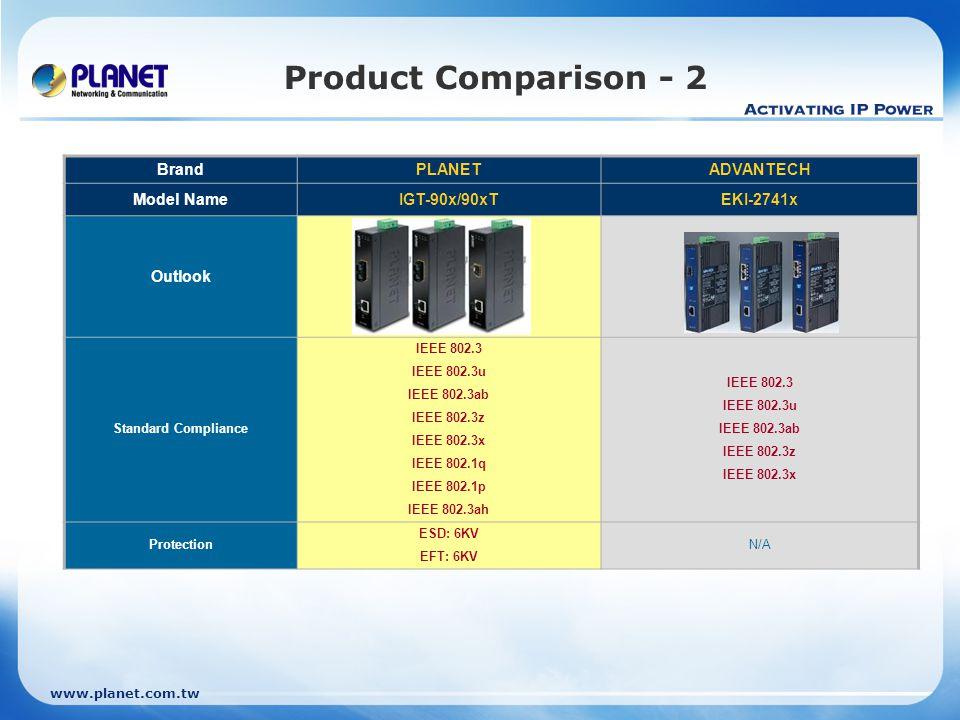 Product Comparison - 2 Brand PLANET ADVANTECH Model Name IGT-90x/90xT