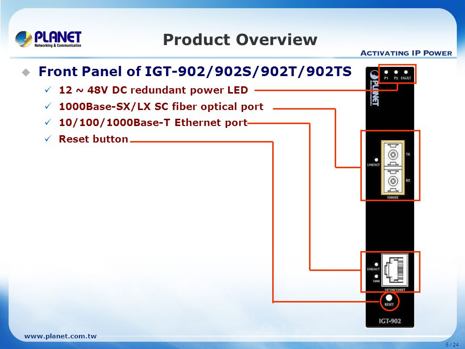 Product Overview Front Panel of IGT-902/902S/902T/902TS
