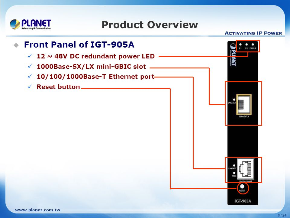 Product Overview Front Panel of IGT-905A