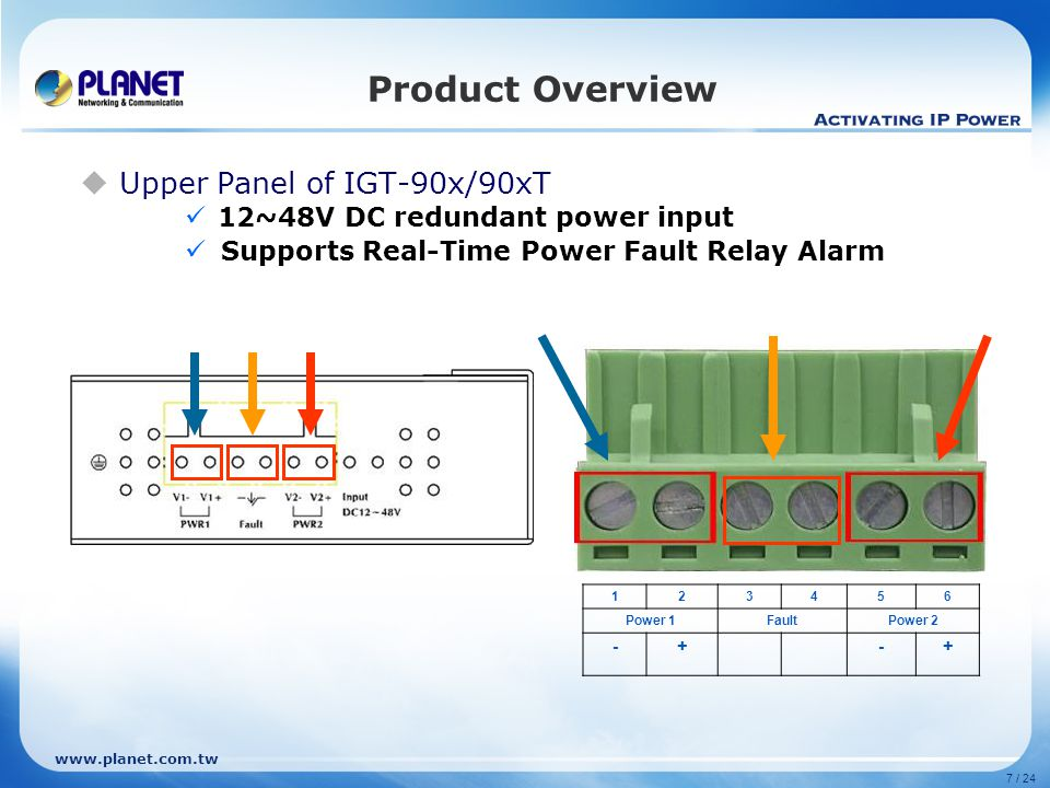 Product Overview Upper Panel of IGT-90x/90xT