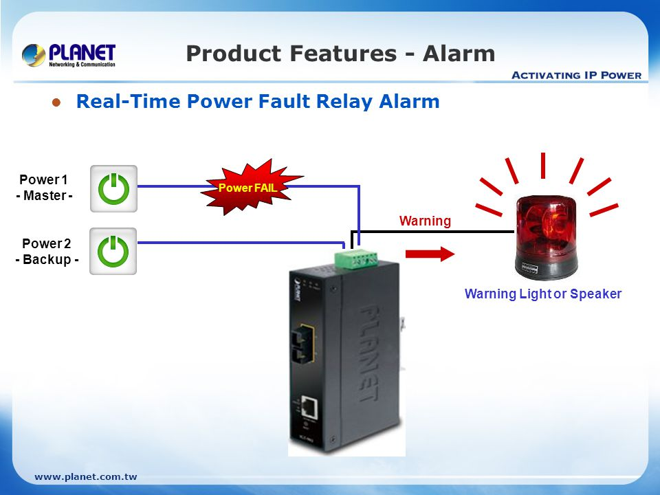 Product Features - Alarm