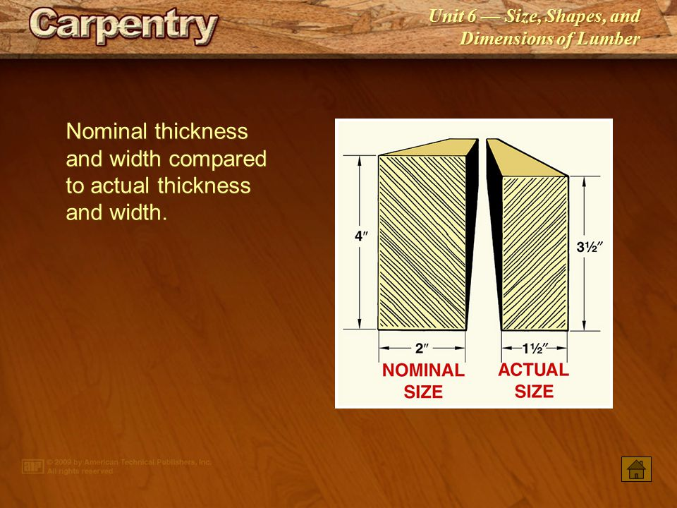 Nominal thickness and width compared to actual thickness and width.