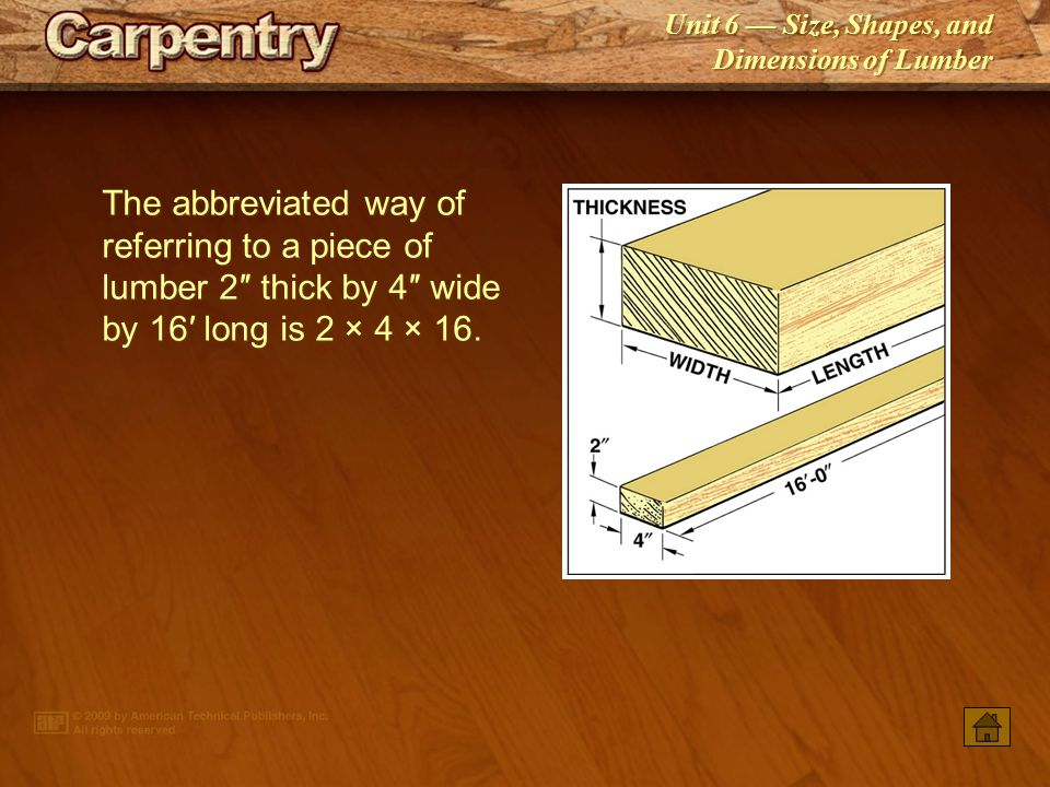 The abbreviated way of referring to a piece of lumber 2″ thick by 4″ wide by 16′ long is 2 × 4 × 16.