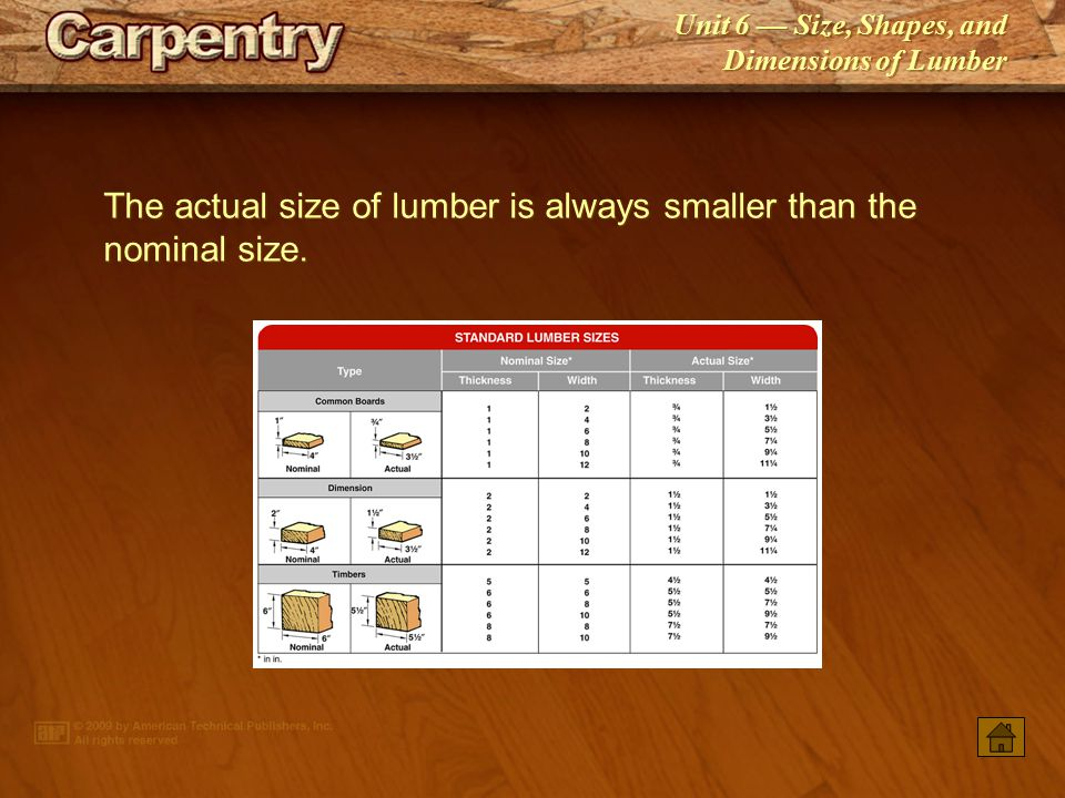 The actual size of lumber is always smaller than the nominal size.