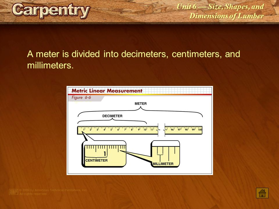 A meter is divided into decimeters, centimeters, and millimeters.