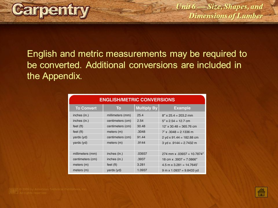 English and metric measurements may be required to be converted