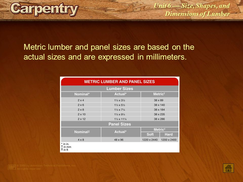 Metric lumber and panel sizes are based on the actual sizes and are expressed in millimeters.