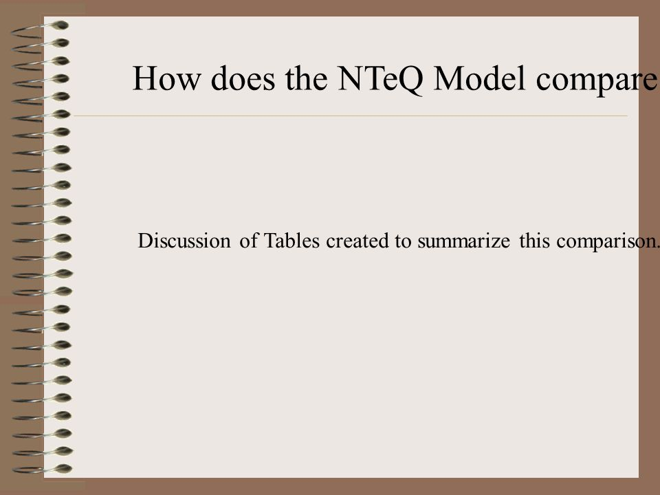 How does the NTeQ Model compare with a traditional classroom