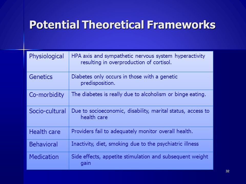 Potential Theoretical Frameworks