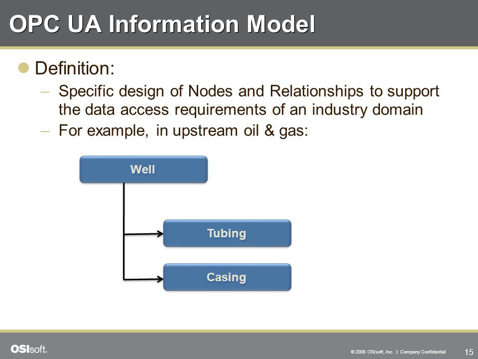 OPC UA Information Model