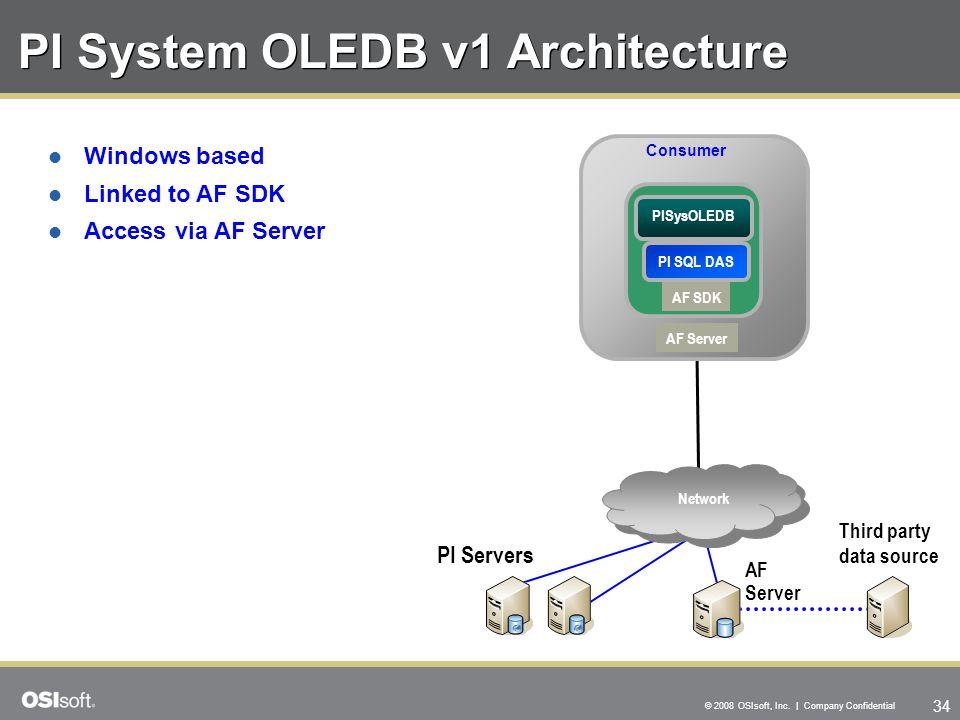 PI System OLEDB v1 Architecture