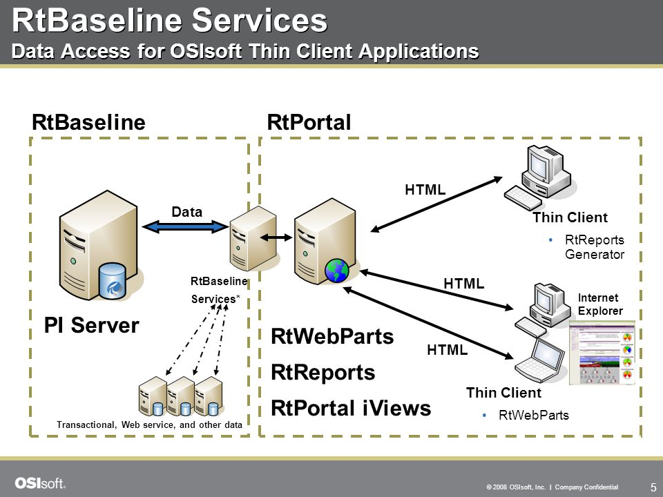 RtBaseline Services Data Access for OSIsoft Thin Client Applications