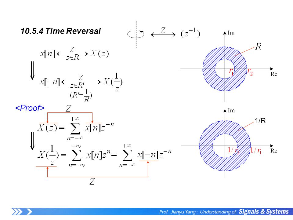 10.5.4 Time Reversal <Proof> 1/R