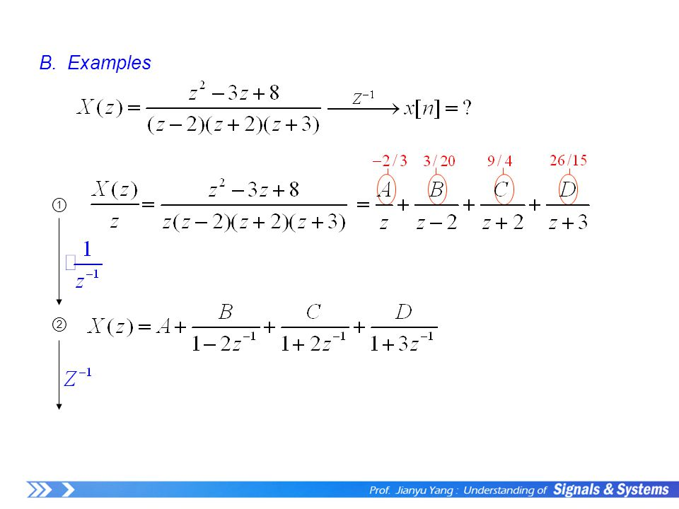 B. Examples ① ②