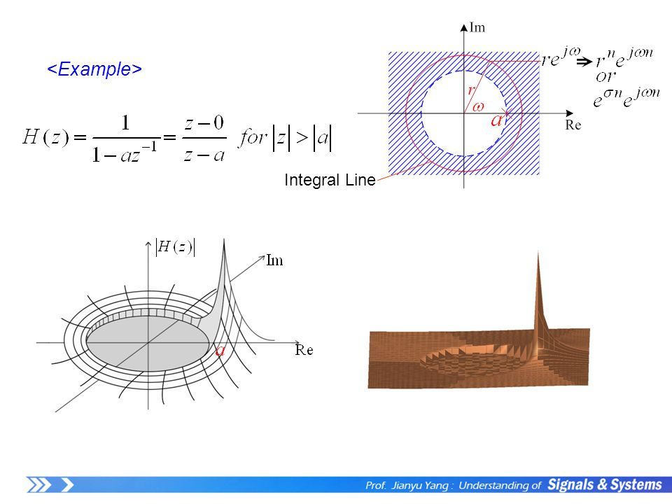 <Example> Integral Line