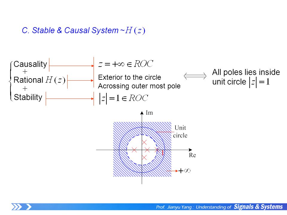 C. Stable & Causal System ~