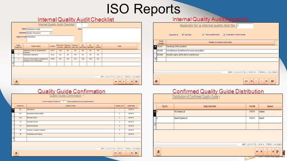 ISO Reports Internal Quality Audit Checklist