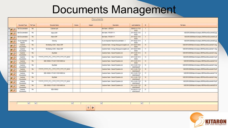 Documents Management