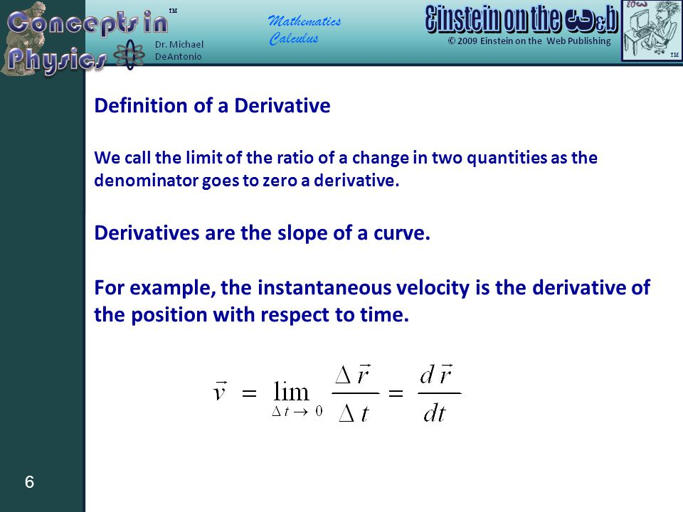 Definition of a Derivative