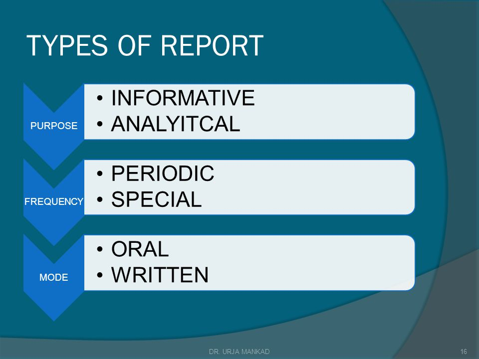 TYPES OF REPORT DR. URJA MANKAD PURPOSE INFORMATIVE ANALYITCAL