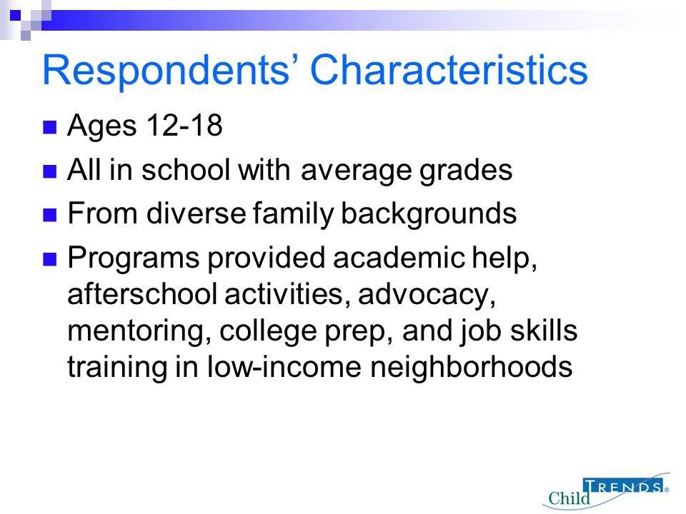 Respondents' Characteristics