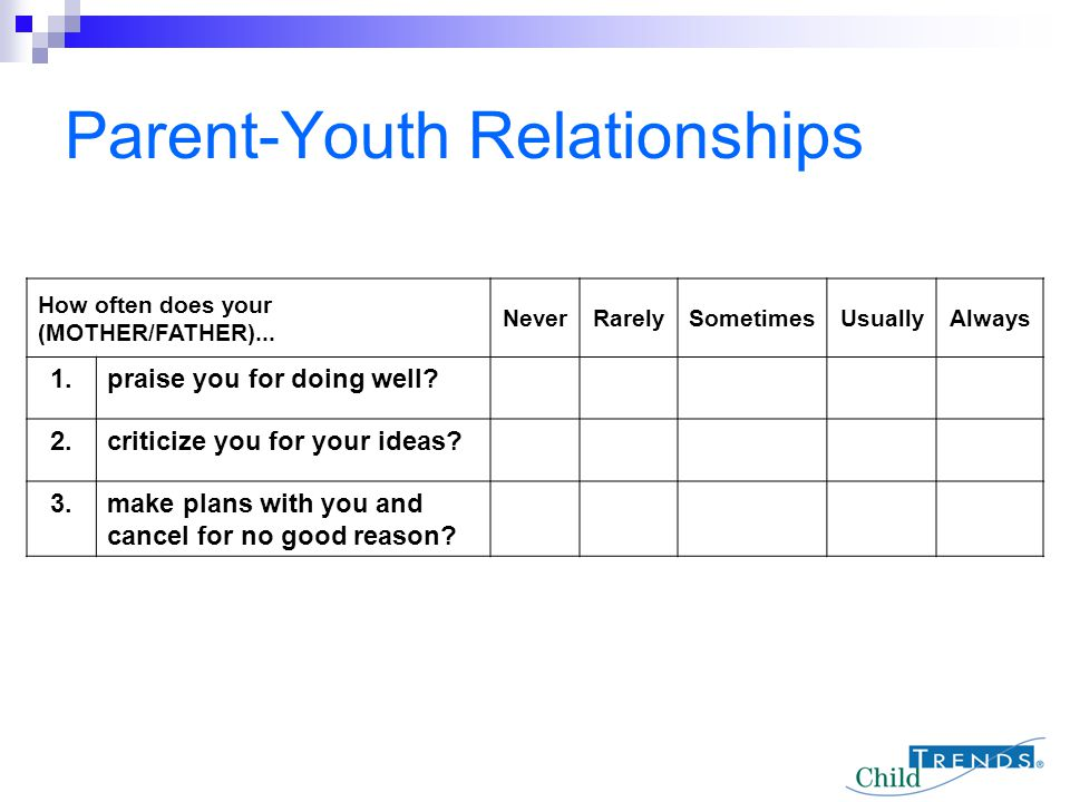 Parent-Youth Relationships