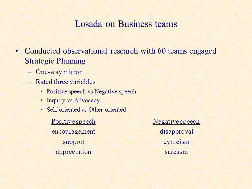 Losada on Business teams