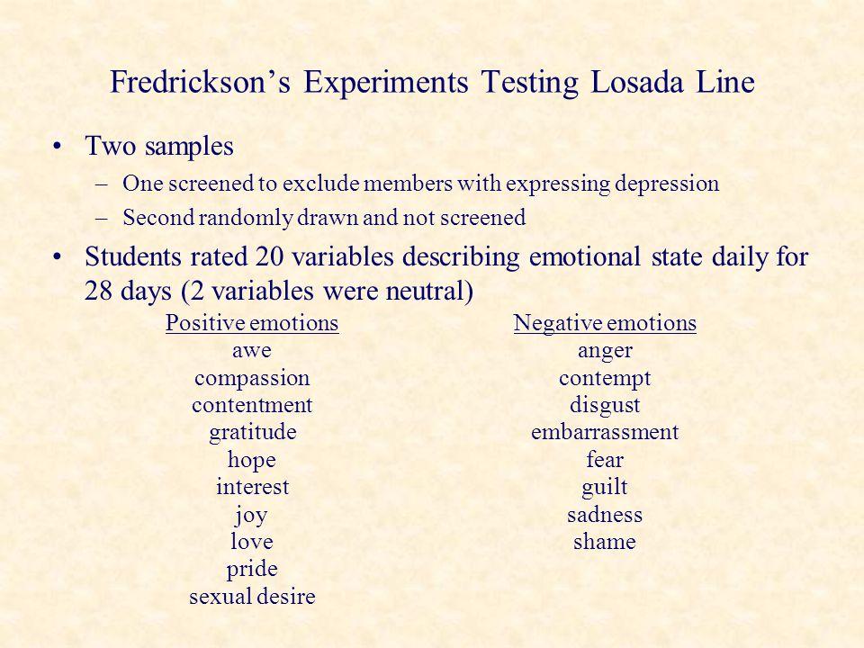 Fredrickson's Experiments Testing Losada Line