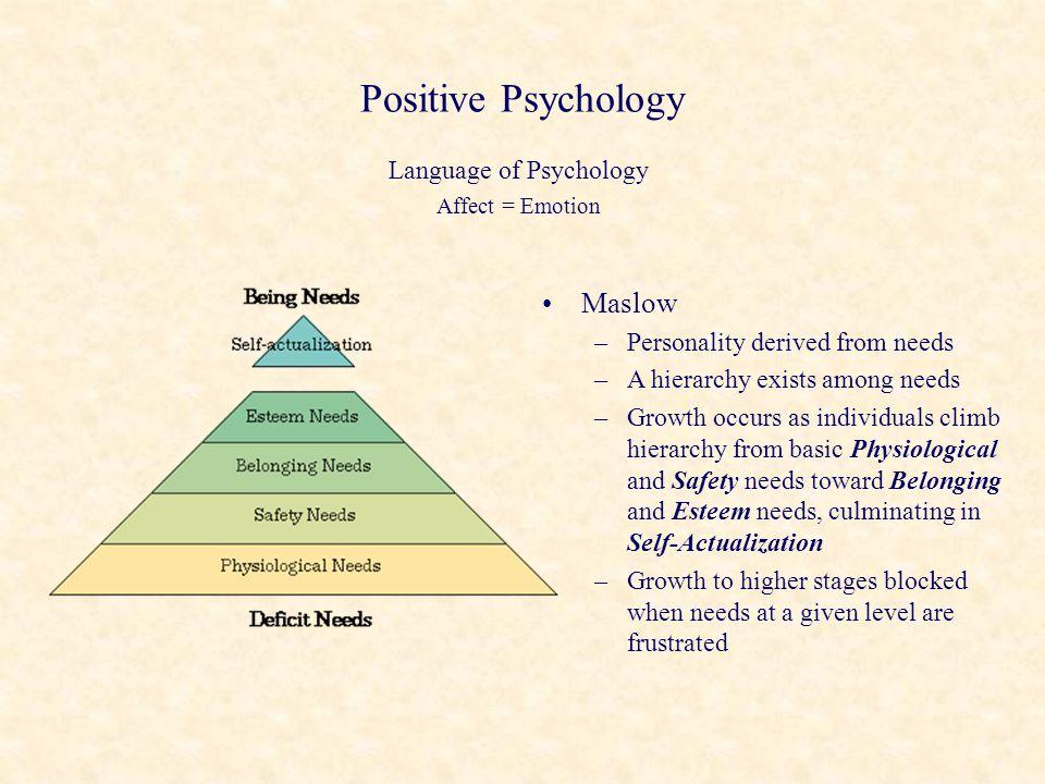 Language of Psychology