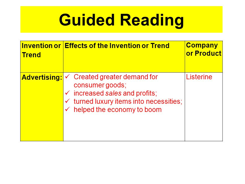 Guided Reading Invention or Trend Effects of the Invention or Trend