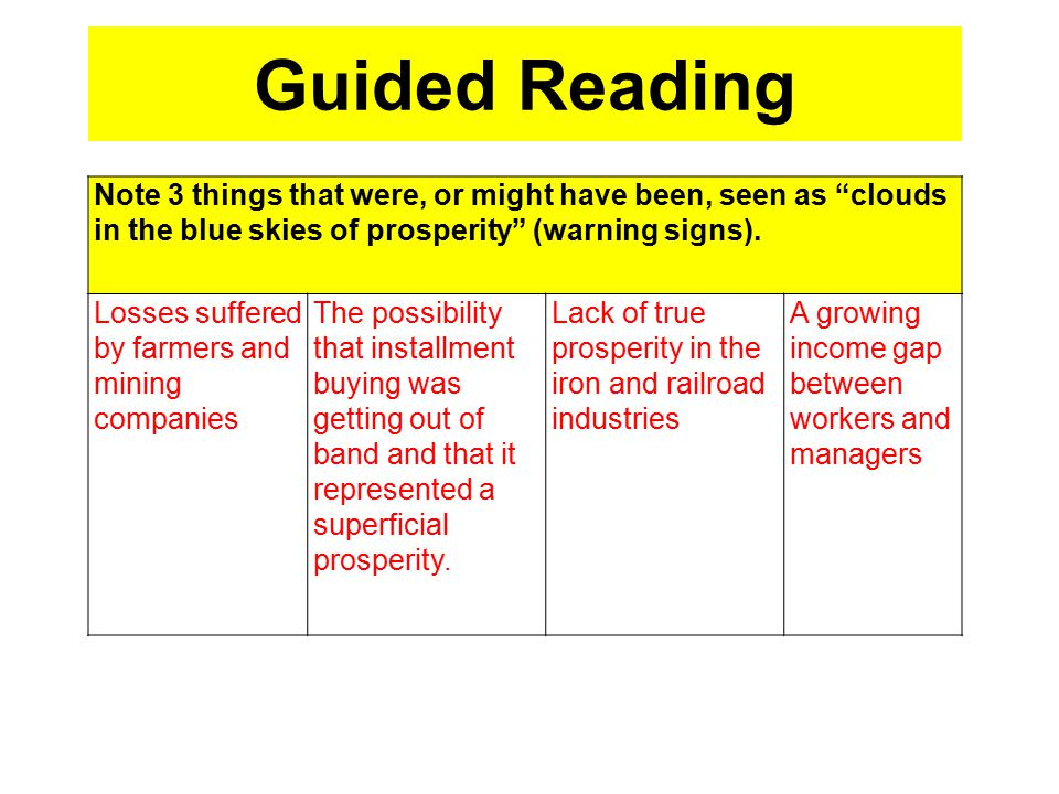 Guided Reading Note 3 things that were, or might have been, seen as clouds in the blue skies of prosperity (warning signs).