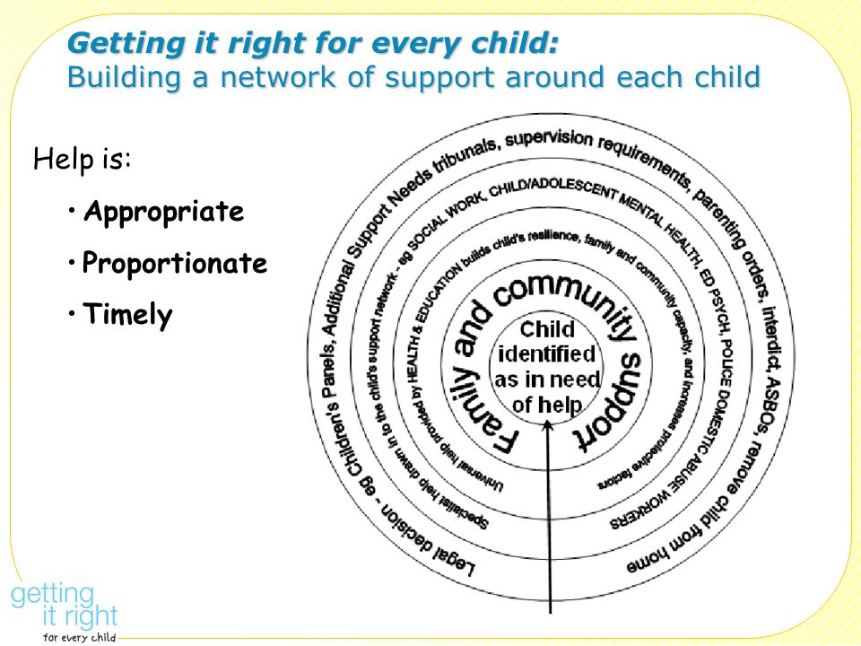 Getting it right for every child: Building a network of support around each child