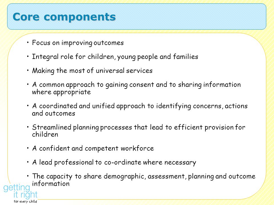 Core components Focus on improving outcomes