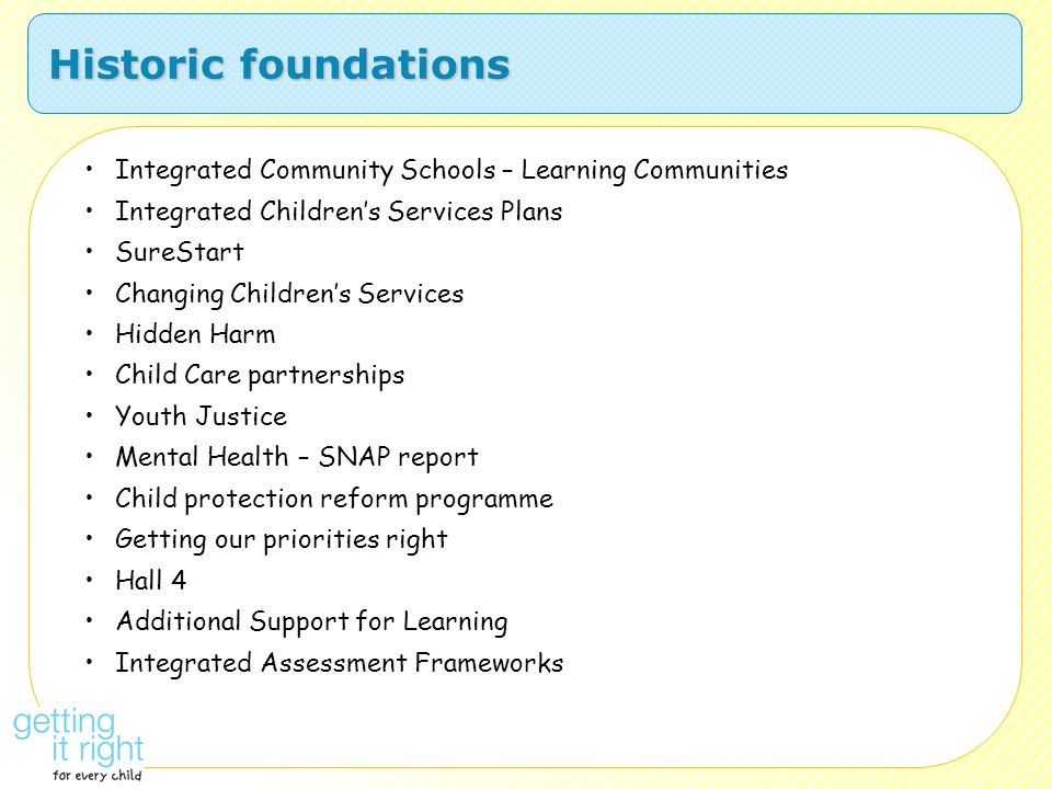 Historic foundations Integrated Community Schools – Learning Communities. Integrated Children's Services Plans.