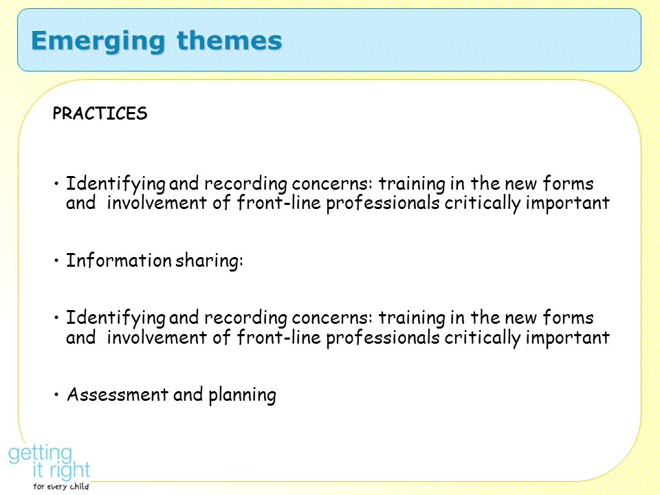 Emerging themes PRACTICES.