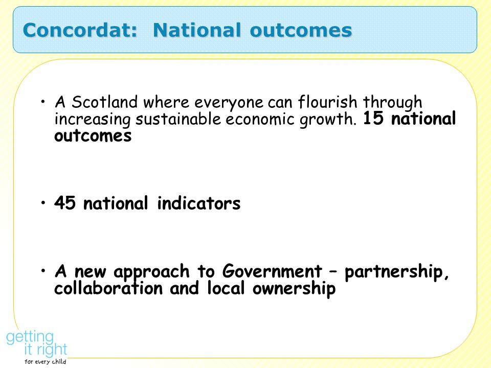 Concordat: National outcomes