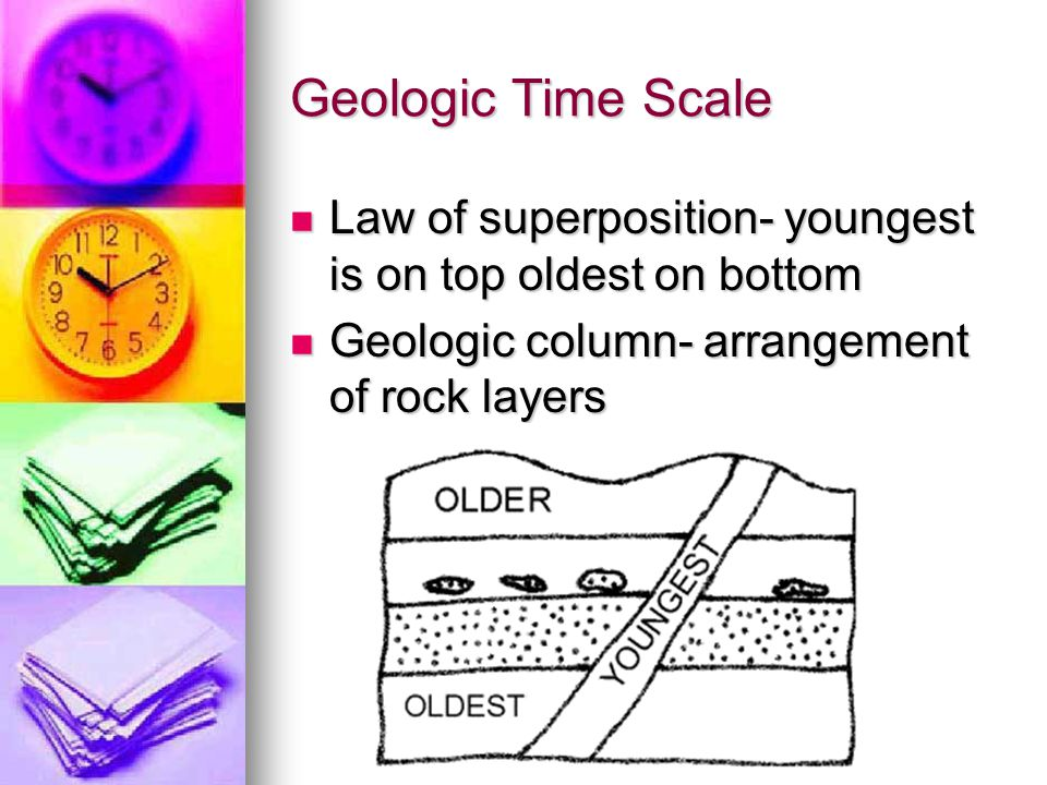 Geologic Time Scale Law of superposition- youngest is on top oldest on bottom.