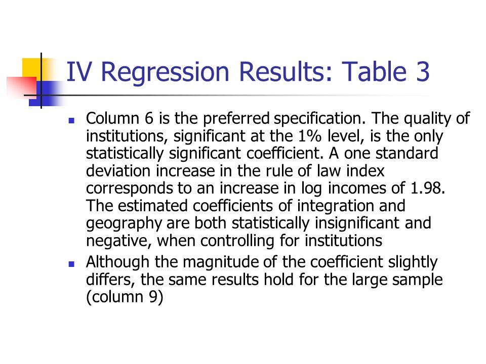 IV Regression Results: Table 3
