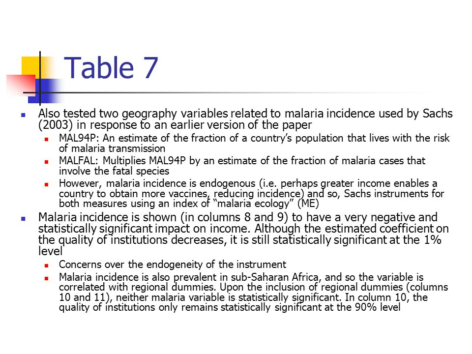 Table 7 Also tested two geography variables related to malaria incidence used by Sachs (2003) in response to an earlier version of the paper.