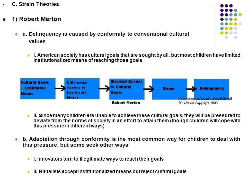 1) Robert Merton C. Strain Theories