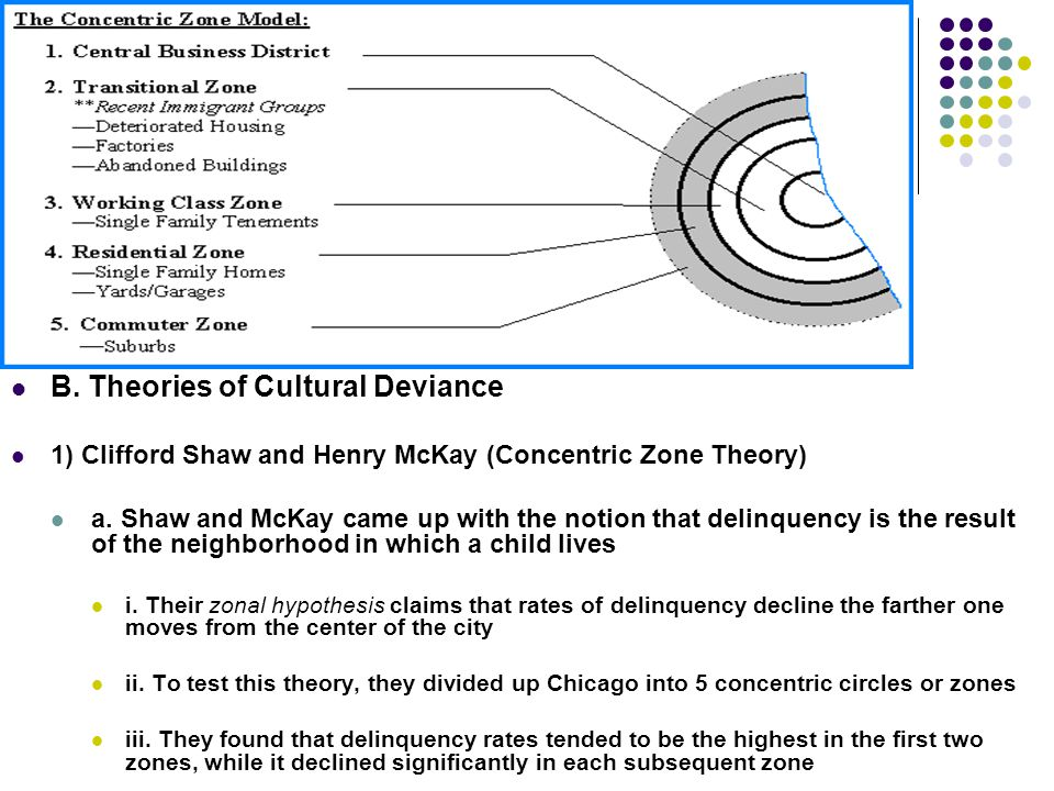 B. Theories of Cultural Deviance