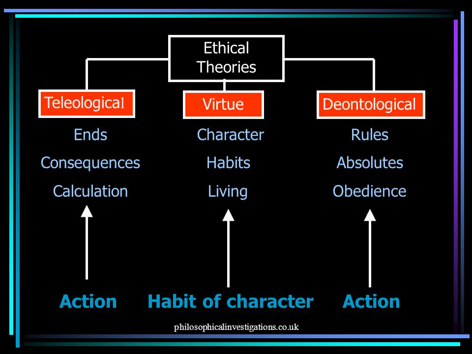 Action Habit of character Action