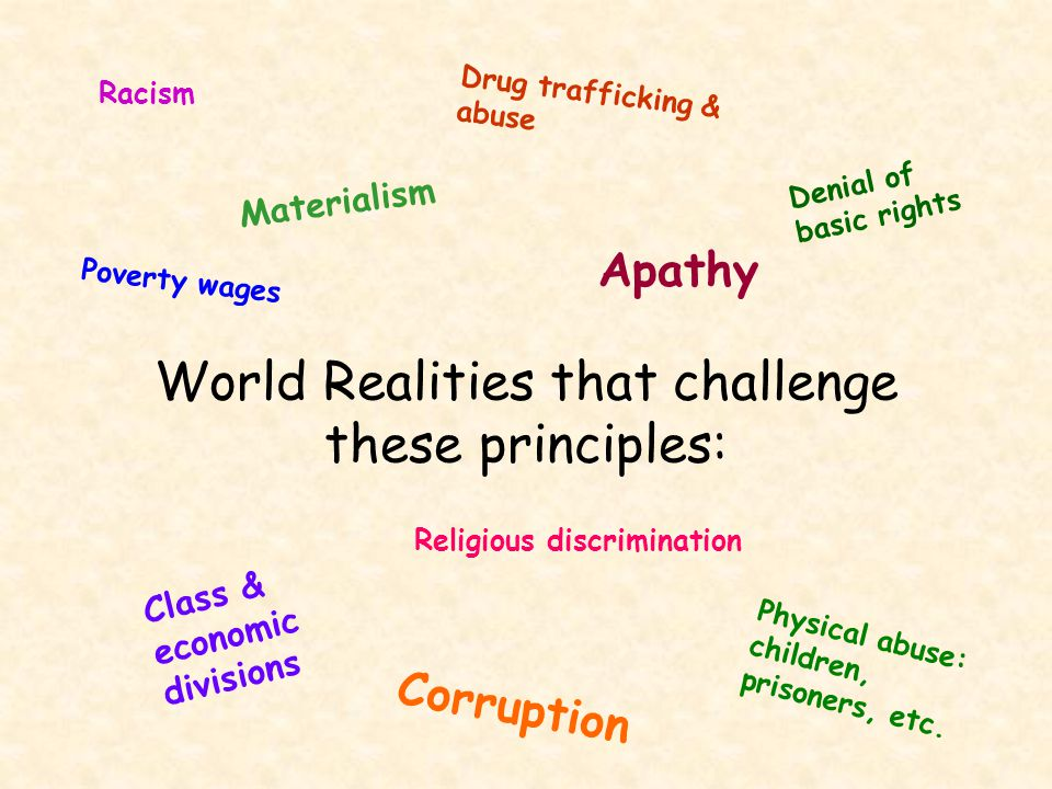 World Realities that challenge these principles: