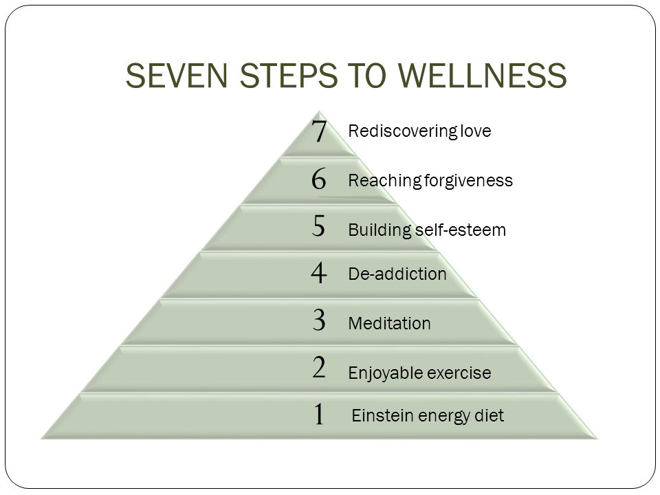 SEVEN STEPS TO WELLNESS