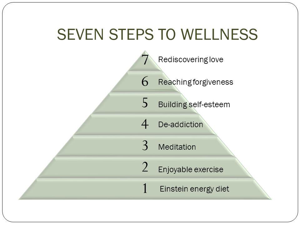 SEVEN STEPS TO WELLNESS