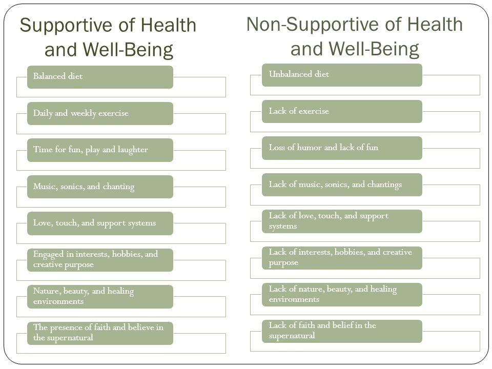 Supportive of Health and Well-Being